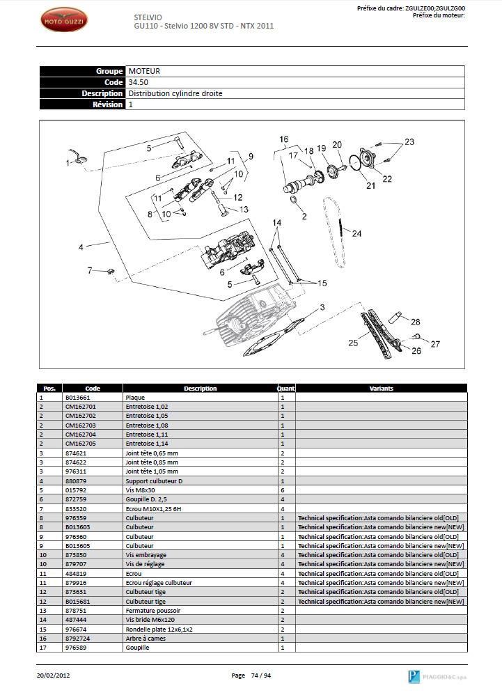 parts-list-stelvio.jpg