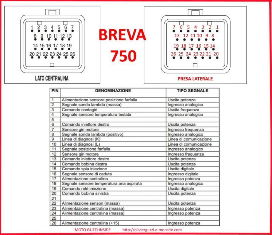 Prise cdi breva 750 en italien
